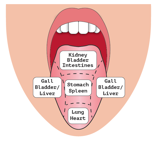 Bad breath? Maybe it's your medication…
