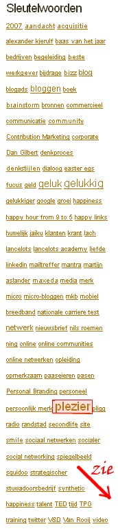 tags in blog uitleg