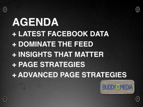 Content Latest trends on Facebook
